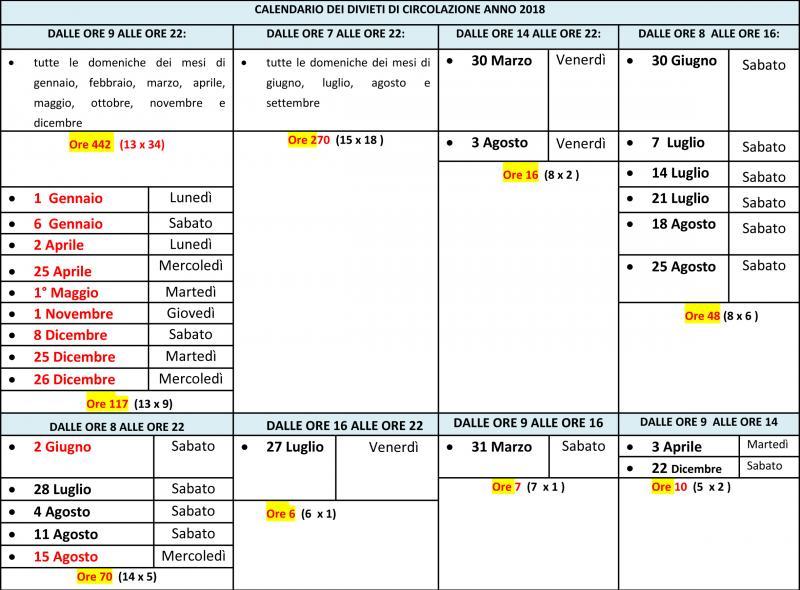 Calendario Divieto Circolazione Mezzi Pesanti.Calendario Dei Divieti Di Circolazione Dei Mezzi Pesanti Per